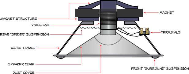 parts of speaker